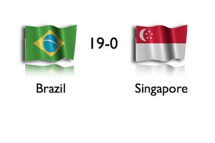 brazil vs singapore