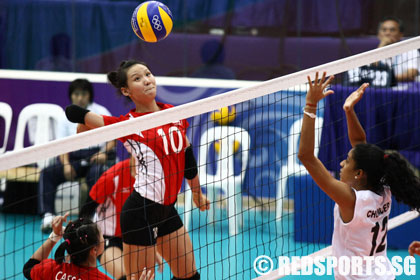 Youth Olympic Volleyball Singapore Girls Lose First Match Against Mighty Peruvians Red Sports