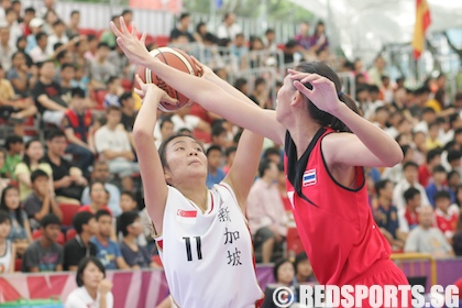 Youth Olympic basketball