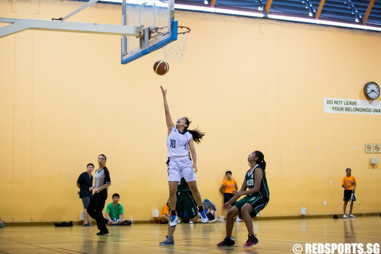 BDivNationals_Bball_YTS_RGS5
