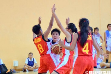 National B Div Bball (Girls): Jurong defeat CHIJ (Toa Payoh) 52–46