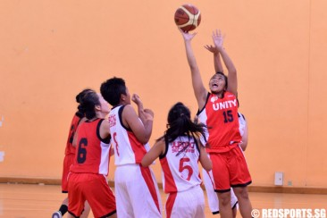 National B Div Bball (Girls): Strong final quarter lifts Jurong over Unity 45–31