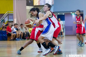 National B Div Bball: SCGS trounce Unity 37–17 to top group
