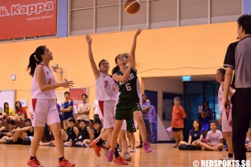 National A Div Bball (Girls): RI qualify for semi-final with 46–36 win over NYJC