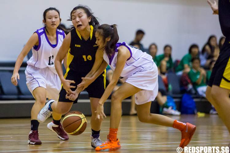 POL-ITE Basketball Championship SP vs ITE